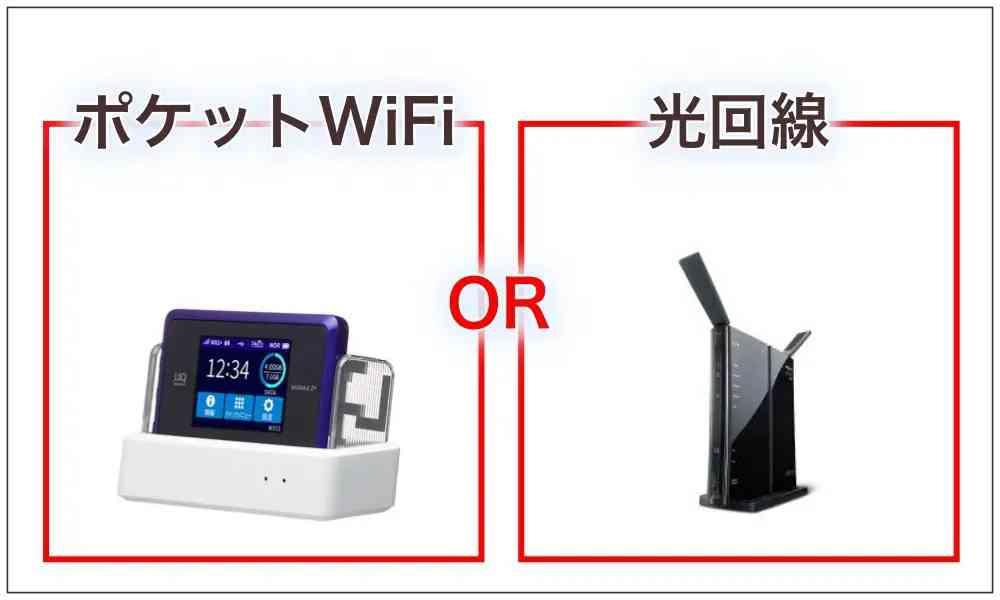 ポケットWi-Fiと光回線